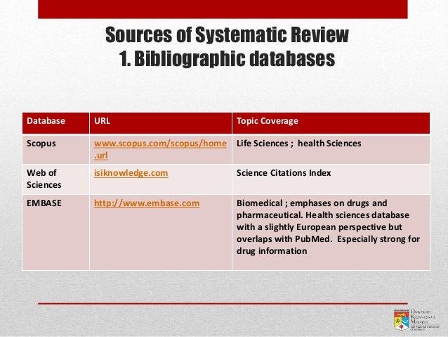 Database URL Topic Coverage Scopus www.scopus.com/scopus/home .url Life Sciences ; health Sciences Web of Sciences isiknow...