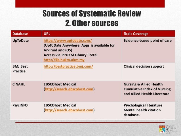 Sources of Systematic Review 2. Other sources Database URL Topic Coverage UpToDate https://www.uptodate.com/ (UpToDate Any...