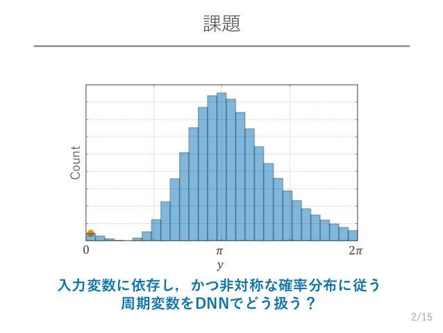 方向統計DNNに基づく振幅スペクトログラムからの位相復元 Slide 2