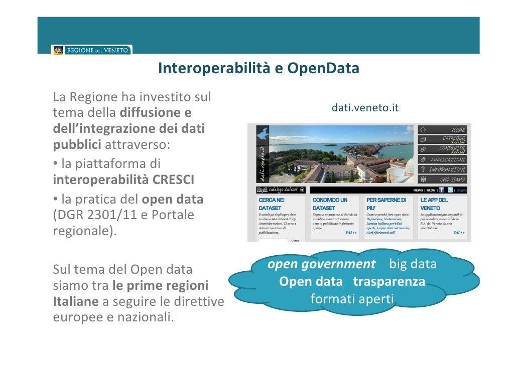 Interoperabilità e OpenDataLa Regione ha investito sultema della diffusione e                    dati.veneto.itdell'integr...