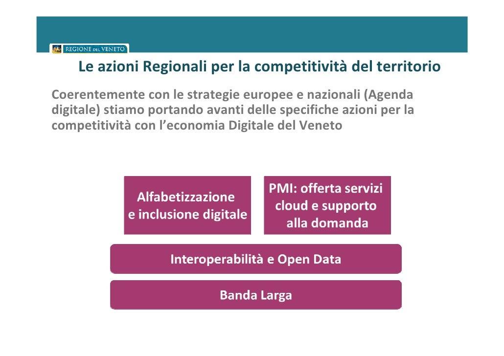 Le azioni Regionali per la competitività del territorioCoerentemente con le strategie europee e nazionali (Agendadigitale)...