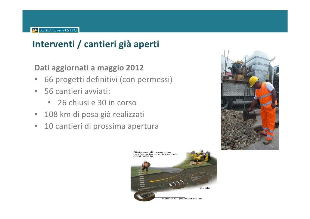Interventi / cantieri già apertiDati aggiornati a maggio 2012• 66 progetti definitivi (con permessi)• 56 cantieri avviati:...