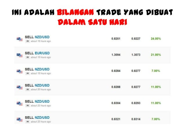 forex or binary options berapa untung forex
