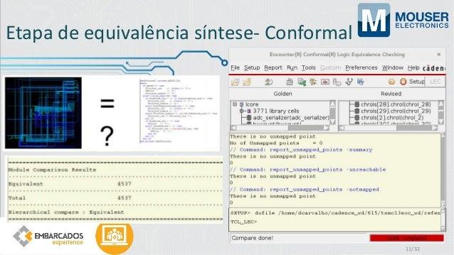 Etapa de equivalência síntese- Conformal 11/32