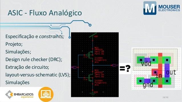 ASIC - Fluxo Analógico Especificação e constraints; Projeto; Simulações; Design rule checker (DRC); Extração de circuito; ...