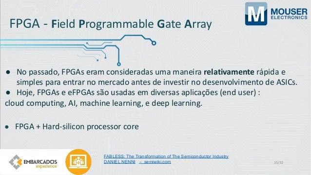 FPGA - Field Programmable Gate Array ● No passado, FPGAs eram consideradas uma maneira relativamente rápida e simples para...