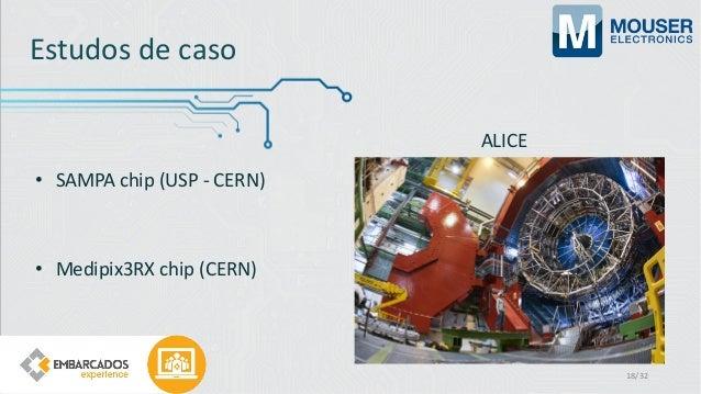 Estudos de caso • SAMPA chip (USP - CERN) • Medipix3RX chip (CERN) 18/32 ALICE