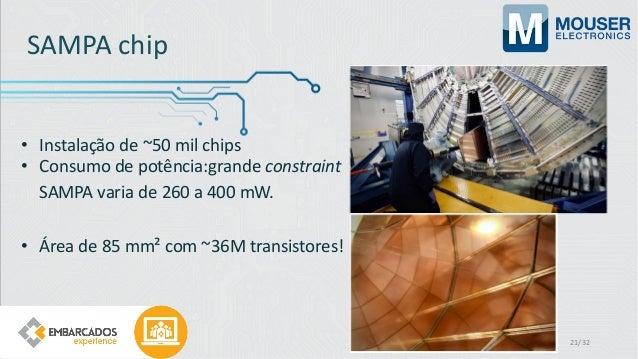 SAMPA chip • Instalação de ~50 mil chips • Consumo de potência:grande constraint SAMPA varia de 260 a 400 mW. • Área de 85...