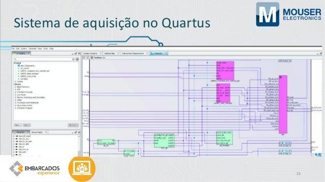 Sistema de aquisição no Quartus 23