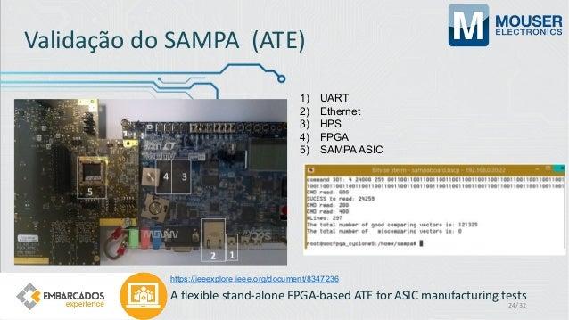 Validação do SAMPA (ATE) 1) UART 2) Ethernet 3) HPS 4) FPGA 5) SAMPA ASIC 24/32 https://ieeexplore.ieee.org/document/83472...