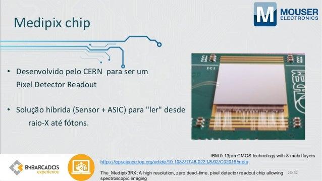 """Medipix chip • Desenvolvido pelo CERN para ser um Pixel Detector Readout • Solução híbrida (Sensor + ASIC) para """"ler"""" desd..."""
