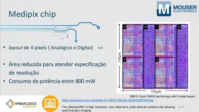 Medipix chip IBM 0.13μm CMOS technology with 8 metal layers https://iopscience.iop.org/article/10.1088/1748-0221/8/02/C020...