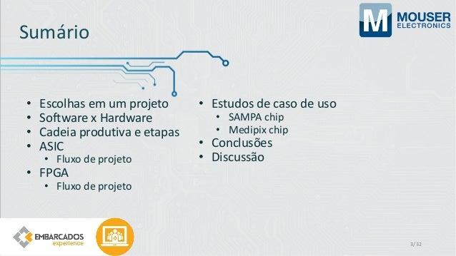 Sumário • Escolhas em um projeto • Software x Hardware • Cadeia produtiva e etapas • ASIC • Fluxo de projeto • FPGA • Flux...