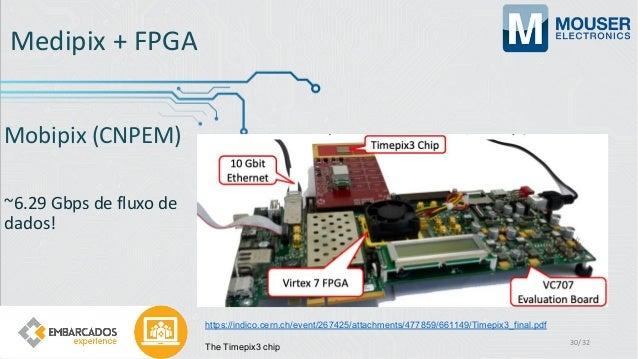 Mobipix (CNPEM) https://indico.cern.ch/event/267425/attachments/477859/661149/Timepix3_final.pdf The Timepix3 chip 30/32 ~...