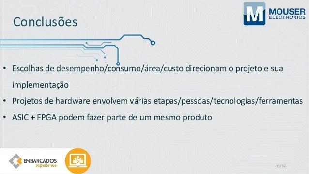 Conclusões • Escolhas de desempenho/consumo/área/custo direcionam o projeto e sua implementação • Projetos de hardware env...