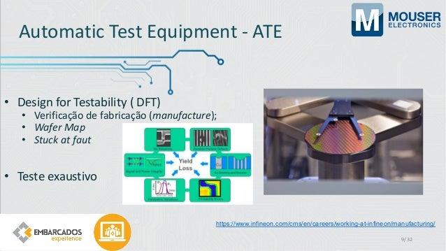 Automatic Test Equipment - ATE • Design for Testability ( DFT) • Verificação de fabricação (manufacture); • Wafer Map • St...