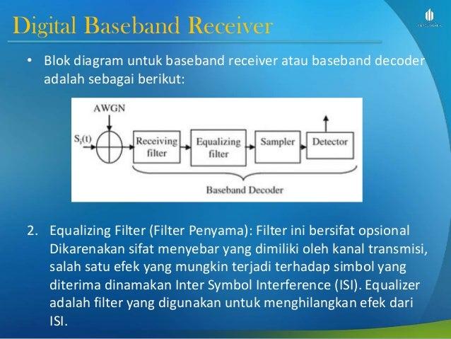 Telekomunikasi analog dan digital slide week 9 transmisi digital 17 digital baseband receiver blok diagram ccuart Gallery