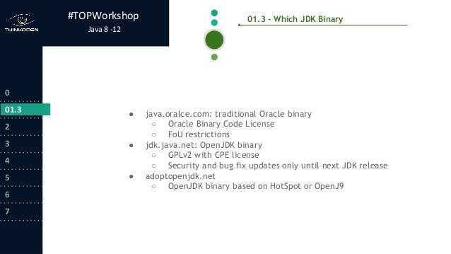 Java 8 -12: da Oracle a Eclipse  Due anni e una rivoluzione