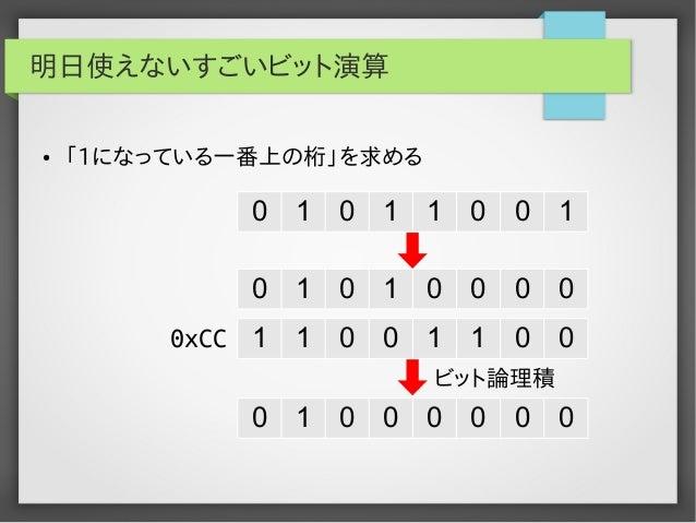 明日使えないすごいビット演算 ●  「1になっている一番上の桁」を求める  0  1  0  1  1  0  0  1  0  1  0  1  0  0  0  0  0xCC 1  1  0  0  1  1  0  0  ビット論理積 ...