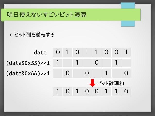 明日使えないすごいビット演算 ●  ビット列を逆転する  data  0 1 0 1 1 0 0 1  (data&0x55)<<1 1 (data&0xAA)>>1  1 0  0 0  1 1  0  ビット論理和  1 0 1 0 0 1...