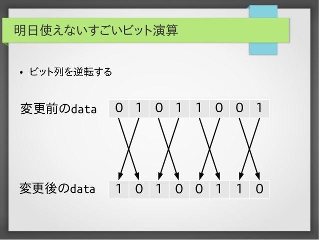 明日使えないすごいビット演算 ●  ビット列を逆転する  変更前のdata  0 1 0 1 1 0 0 1  変更後のdata  1 0 1 0 0 1 1 0