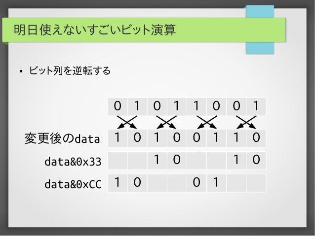 明日使えないすごいビット演算 ●  ビット列を逆転する  0 1 0 1 1 0 0 1 変更後のdata  1 0 1 0 0 1 1 0  data&0x33 data&0xCC 1 0  1 0  1 0 0 1