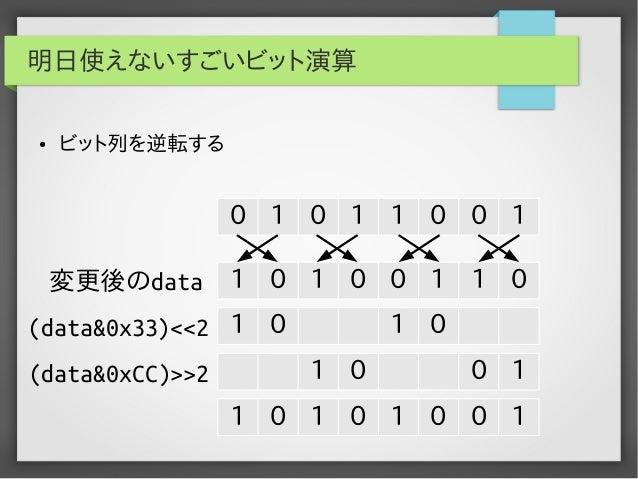 明日使えないすごいビット演算 ●  ビット列を逆転する  0 1 0 1 1 0 0 1 変更後のdata  1 0 1 0 0 1 1 0  (data&0x33)<<2 1 0 (data&0xCC)>>2  1 0 1 0  0 1  1...