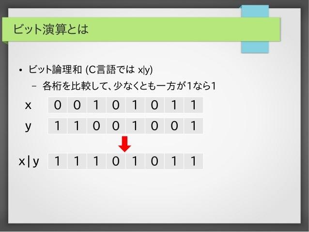 ビット演算とは ●  ビット論理和 (C言語では x|y) –  各桁を比較して、少なくとも一方が1なら1  x y  0 0 1 0 1 0 1 1  x|y  1 1 1 0 1 0 1 1  1 1 0 0 1 0 0 1
