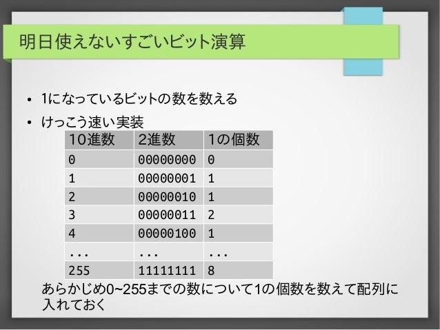 明日使えないすごいビット演算 ●  ●  1になっているビットの数を数える けっこう速い実装 10進数 2進数 1の個数 0 00000000 0 1 00000001 1 2 00000010 1 3 00000011 2 4 0000010...