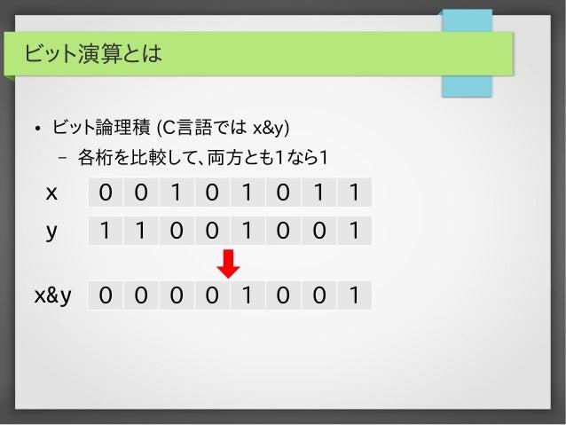 ビット演算とは ●  ビット論理積 (C言語では x&y) –  各桁を比較して、両方とも1なら1  x y  0 0 1 0 1 0 1 1  x&y  0 0 0 0 1 0 0 1  1 1 0 0 1 0 0 1