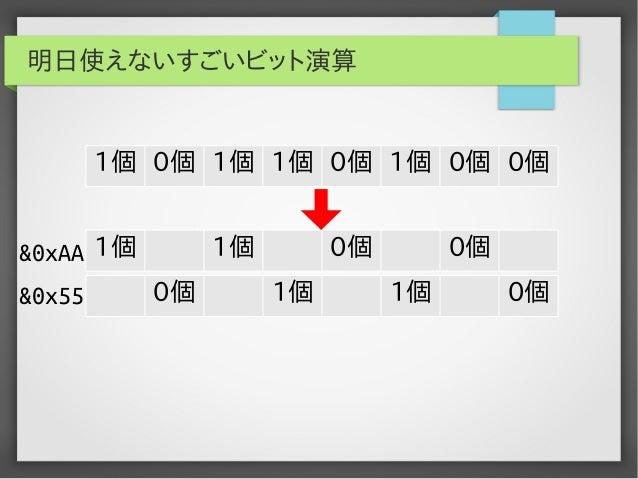明日使えないすごいビット演算  1個 0個 1個 1個 0個 1個 0個 0個 &0xAA 1個 &0x55  1個 0個  0個 1個  0個 1個  0個
