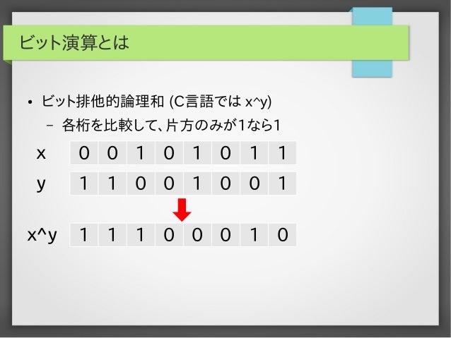 ビット演算とは ●  ビット排他的論理和 (C言語では x^y) –  各桁を比較して、片方のみが1なら1  x y  0 0 1 0 1 0 1 1  x^y  1 1 1 0 0 0 1 0  1 1 0 0 1 0 0 1