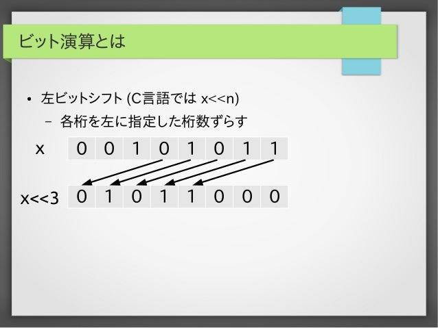 ビット演算とは ●  左ビットシフト (C言語では x<<n) –  x  各桁を左に指定した桁数ずらす  0 0 1 0 1 0 1 1  x<<3 0 1 0 1 1 0 0 0