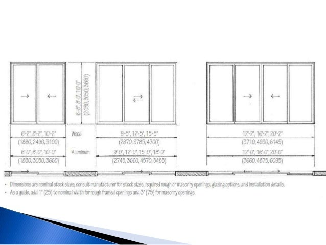 Sliding Door Architecture