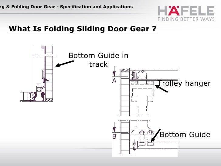 Sliding Door Gear Cpd1 Web Intro
