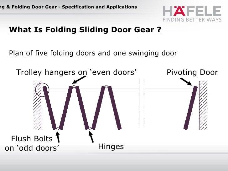 Images Of Folding Sliding Door Hardware Losro Com