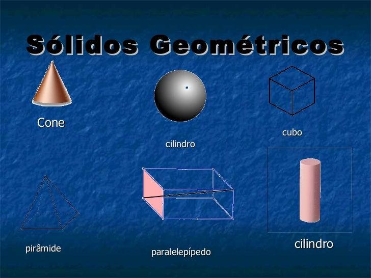 Sólidos   Geométricos Cone cilindro cubo paralelepípedo cilindro pirâmide