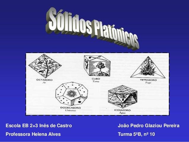 Escola EB 2+3 Inês de Castro   João Pedro Glaziou PereiraProfessora Helena Alves        Turma 5ºB, nº 10