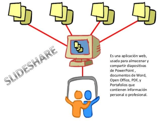 Es una aplicación web,usada para almacenar ycompartir diapositivasde PowerPoint ,documentos de Word,Open Office, PDF, yPor...