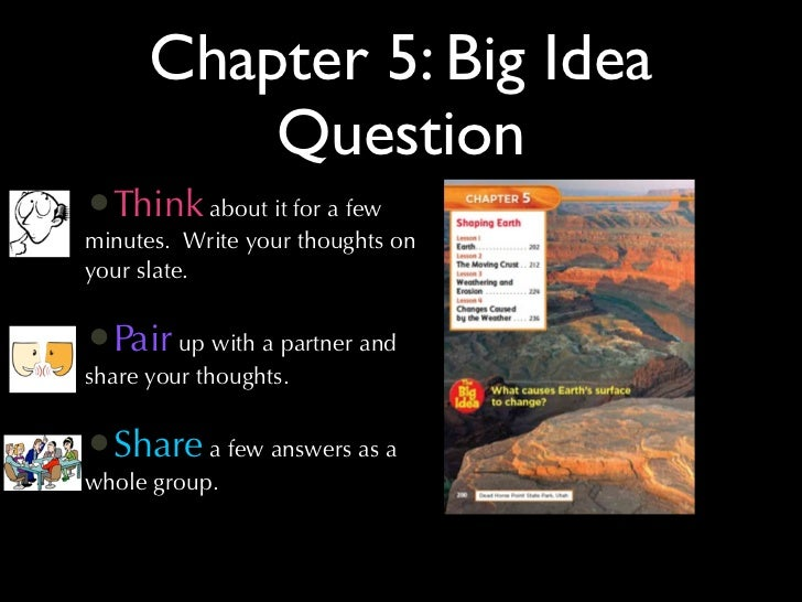 Chapter 5: Big Idea          Question•Think about it for a fewminutes. Write your thoughts onyour slate.•Pair up with a pa...