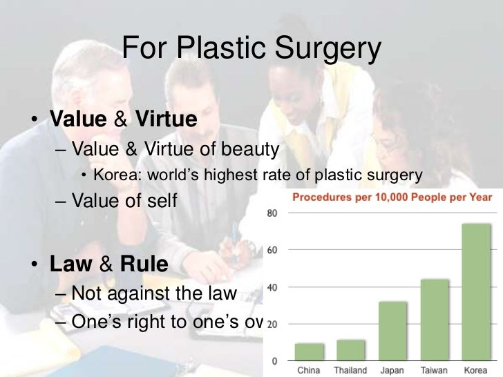 Morality and immorality of plastic surgery