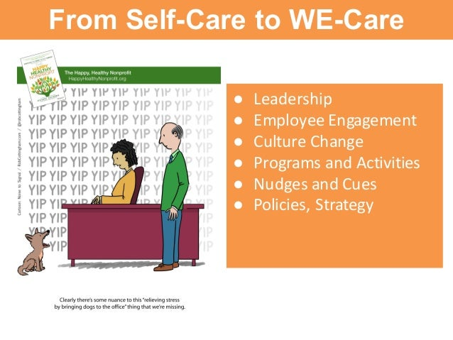 Engage  Staff  in  Conversation  About  Wellbeing 1:  Functioning Do  people  have  what  they  need...
