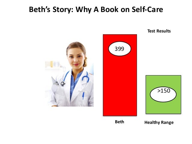 Beth 399 Beth's  Story:  Why  A  Book  on  Self-‐Care Healthy  Range >150 Test  Results