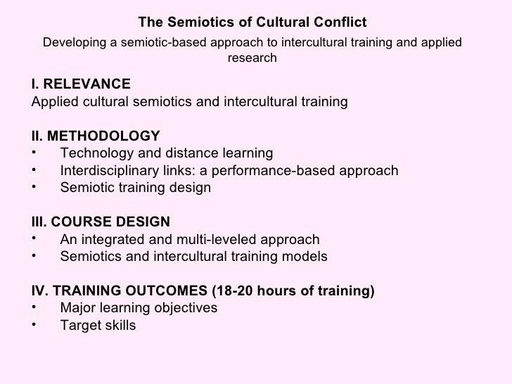 Semiotics of Cultural Conflict Slide 2