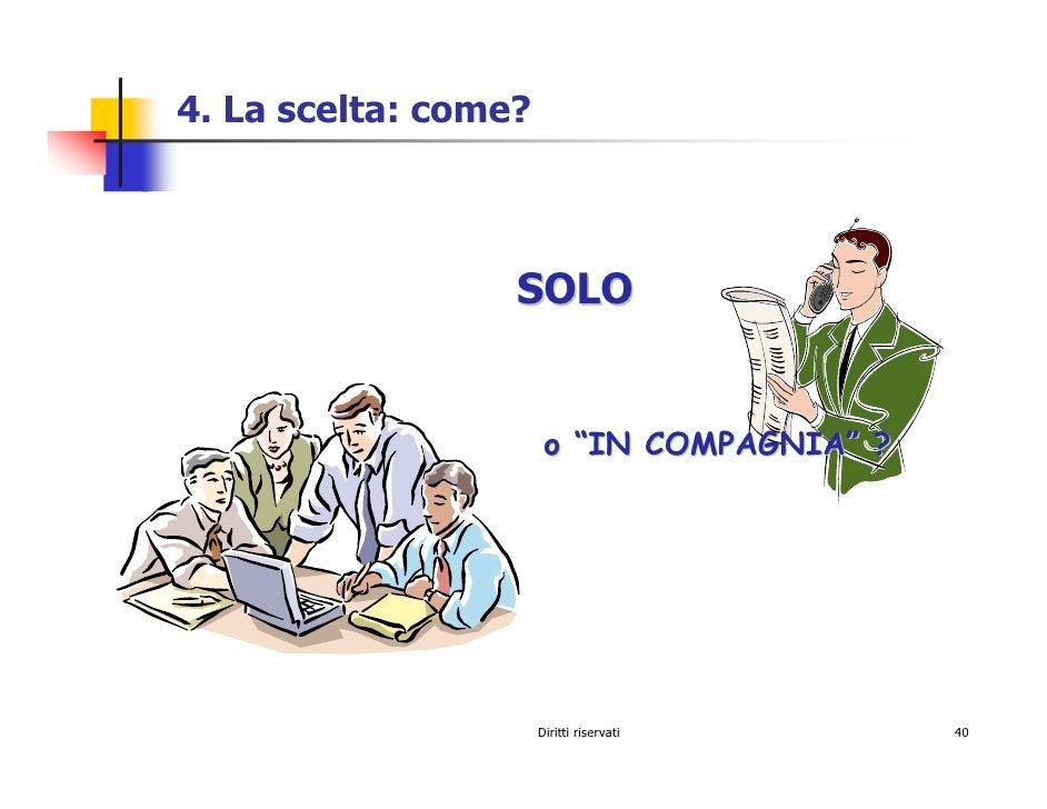 """4. La scelta: come?                      SOLO                          o """"IN COMPAGNIA"""" ?                           Diritt..."""