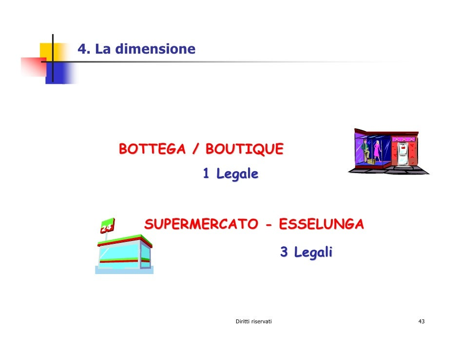 4. La dimensione          BOTTEGA / BOUTIQUE                    1 Legale            SUPERMERCATO - ESSELUNGA              ...