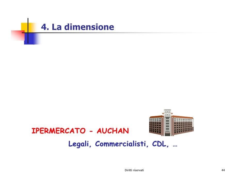 4. La dimensione     IPERMERCATO - AUCHAN        Legali, Commercialisti, CDL, …                         Diritti riservati ...
