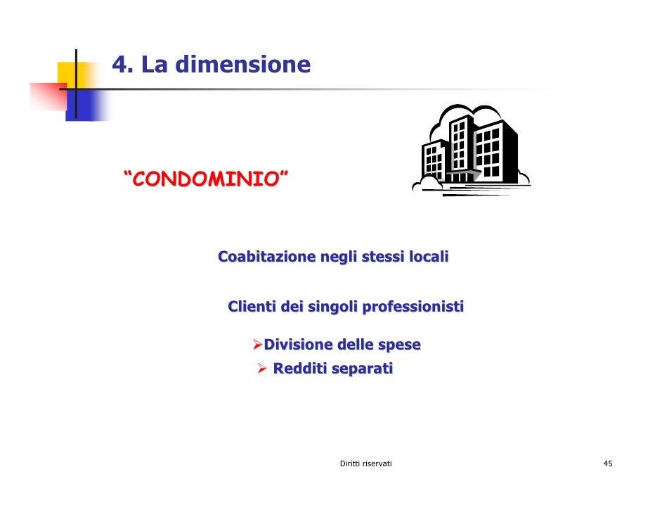 """4. La dimensione    """"CONDOMINIO""""           Coabitazione negli stessi locali            Clienti dei singoli professionisti ..."""