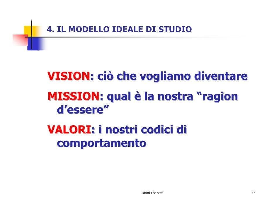 """4. IL MODELLO IDEALE DI STUDIO     VISION: ciò che vogliamo diventare MISSION: qual è la nostra """"ragion  d'essere"""" VALORI:..."""