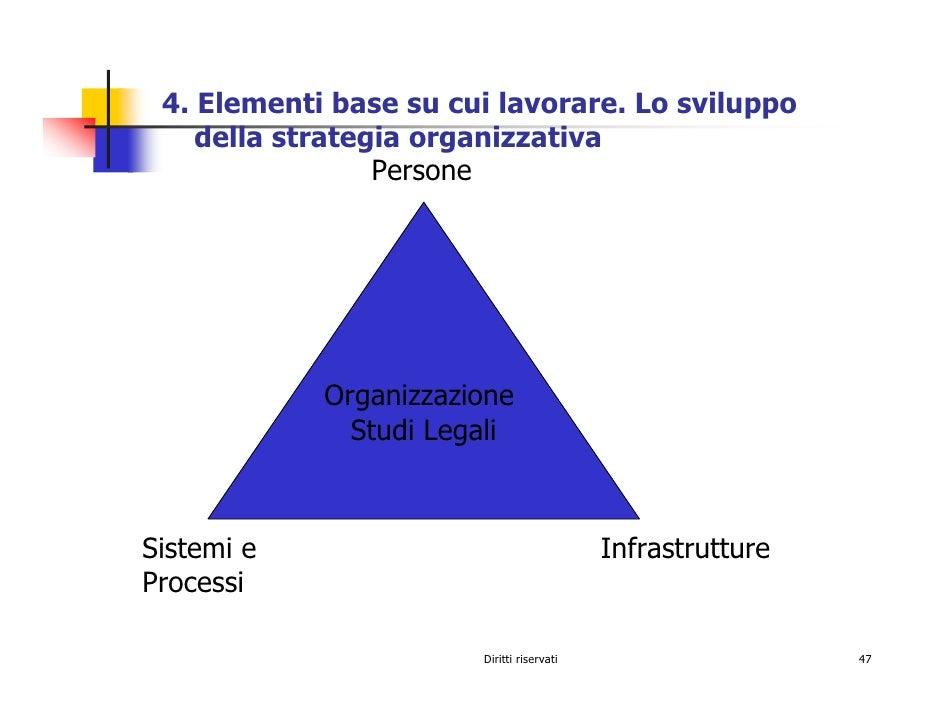 4. Elementi base su cui lavorare. Lo sviluppo     della strategia organizzativa                  Persone                 O...